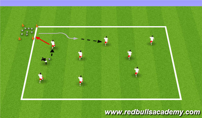 Football/Soccer Session Plan Drill (Colour): Pass Tag