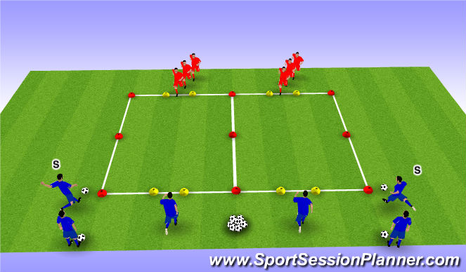 Football/Soccer Session Plan Drill (Colour): 1 V 1 Defending Analitical Phase
