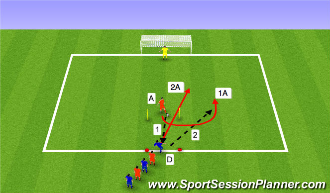 Football/Soccer Session Plan Drill (Colour): 1 v 1 Recover to Defend