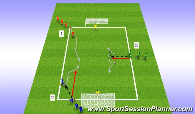 Football/Soccer Session Plan Drill (Colour): 1 v 1 Finishing Circuit