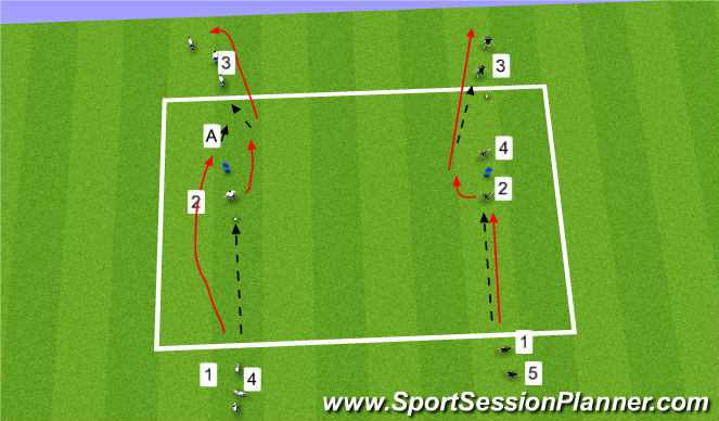 Football/Soccer: Turning (tech) warm-up (Technical ...