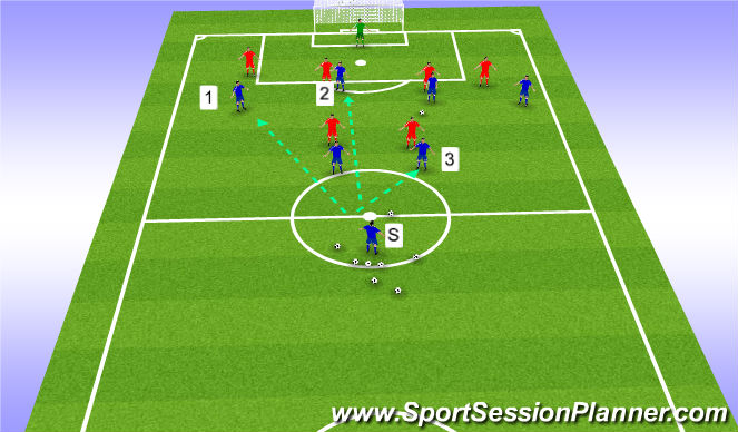 Football/Soccer Session Plan Drill (Colour): turning to create a finish
