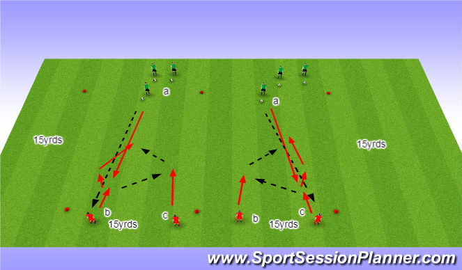 Football/Soccer Session Plan Drill (Colour): 2v1 attackers side by side