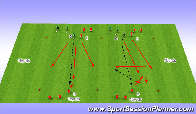 Football/Soccer Session Plan Drill (Colour): 2v1 one attcaker coming back