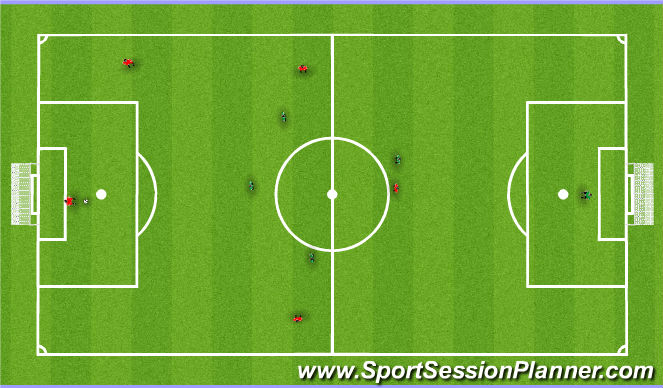 Football/Soccer Session Plan Drill (Colour): futsal game