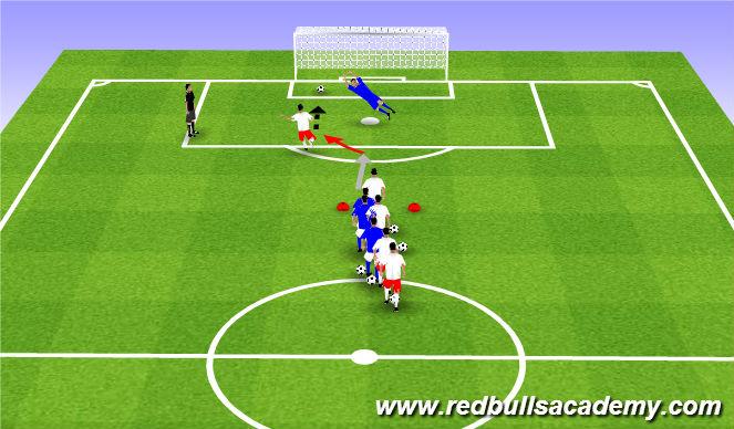 Football/Soccer Session Plan Drill (Colour): Lightening breakaway