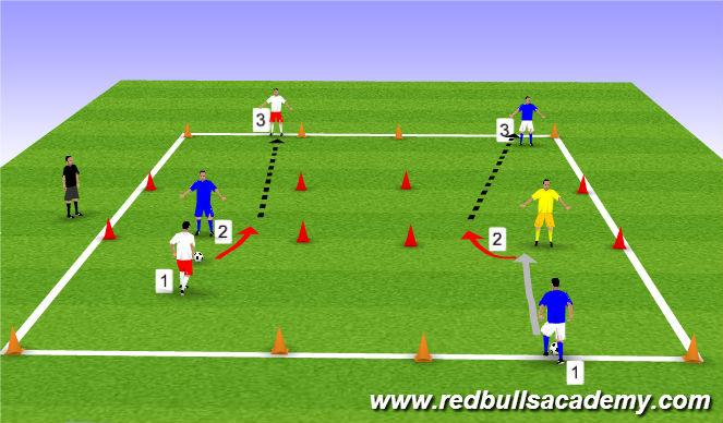Football/Soccer Session Plan Drill (Colour): Breakaway shot