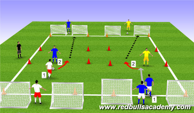 Football/Soccer Session Plan Drill (Colour): Channel Opposed