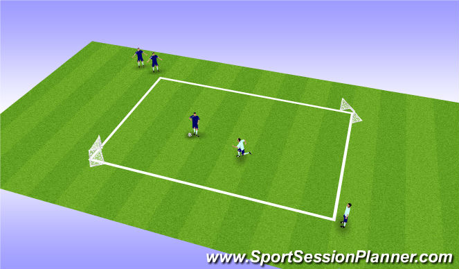 Football/Soccer Session Plan Drill (Colour): Challenge Drill