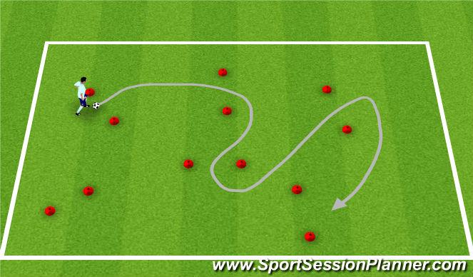 Football/Soccer Session Plan Drill (Colour): Dribble Gates