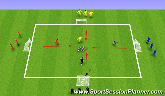 Football/Soccer Session Plan Drill (Colour): Hungry Hippos (U5)