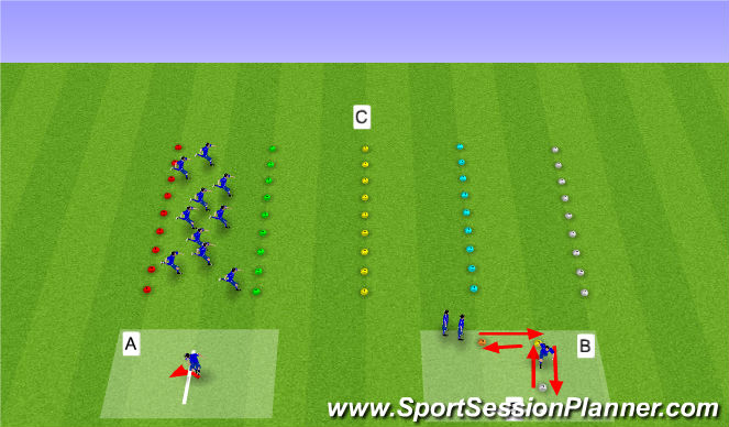 Football/Soccer Session Plan Drill (Colour): Glycolytic Power