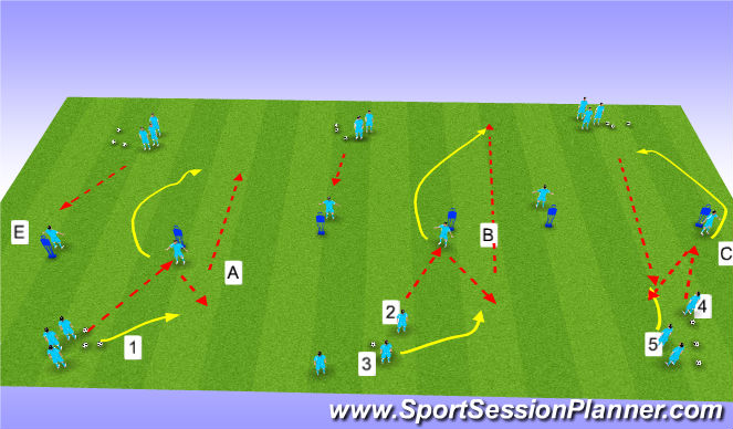 Football/Soccer Session Plan Drill (Colour): passing and turning