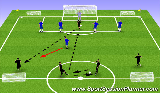 Football/Soccer Session Plan Drill (Colour): Bedding in [3]
