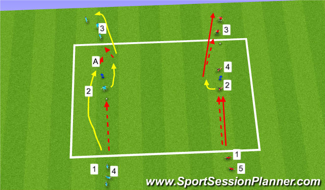 Football/Soccer Session Plan Drill (Colour): Turning (tech) warm-up