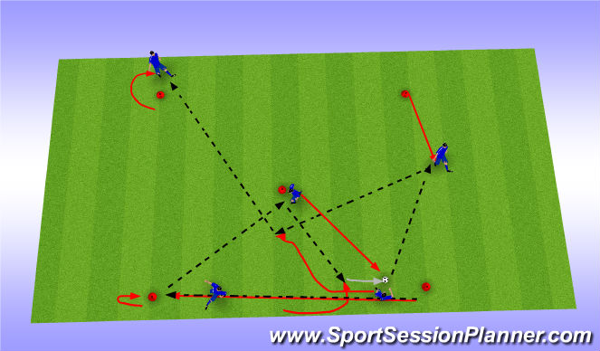 Football/Soccer Session Plan Drill (Colour): rotation diamond