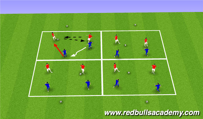 Football/Soccer Session Plan Drill (Colour): Pressure , cover.(semi opposed)