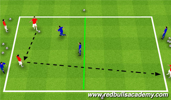 Football/Soccer Session Plan Drill (Colour): Pressure cover fully opoosed.( conditioned game)