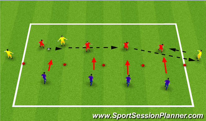 Football/Soccer Session Plan Drill (Colour): Exercise 2: Competitive Drill.