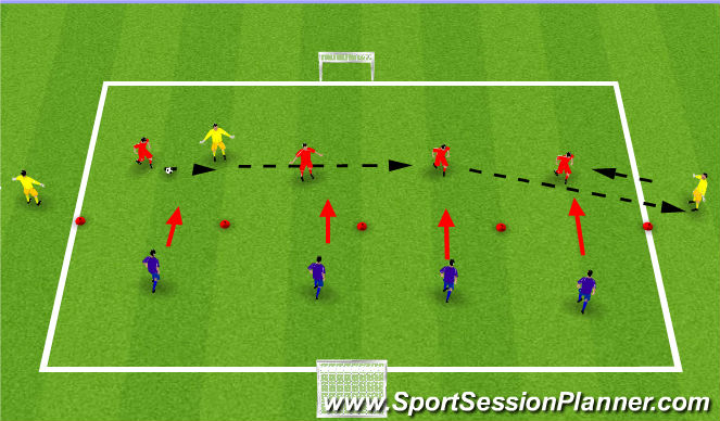 Football/Soccer Session Plan Drill (Colour): Exercise 3: SSG