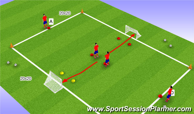 Football/Soccer Session Plan Drill (Colour): 1V12V2