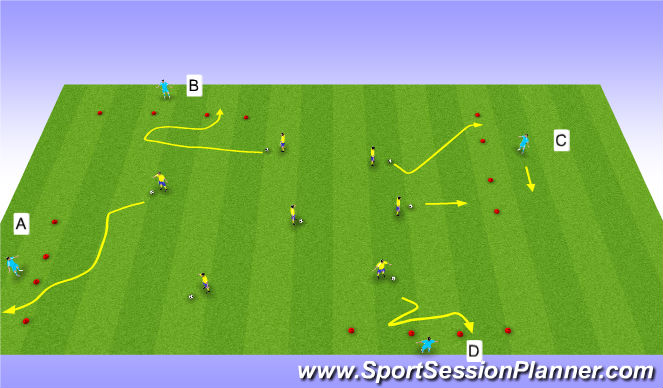 Football/Soccer Session Plan Drill (Colour): warm Up game