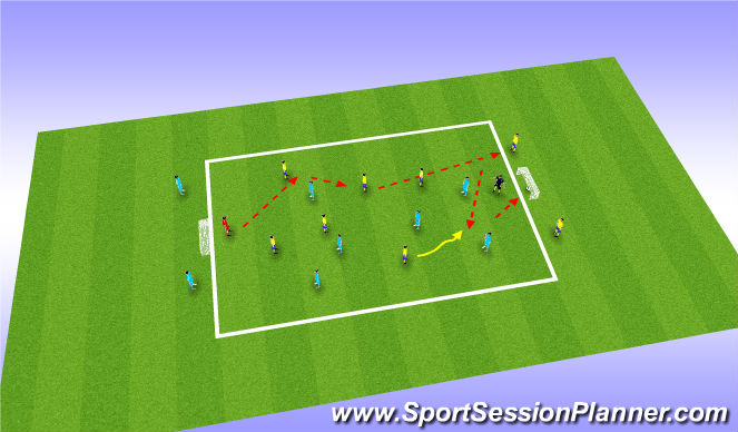Football/Soccer Session Plan Drill (Colour): shooting SSG