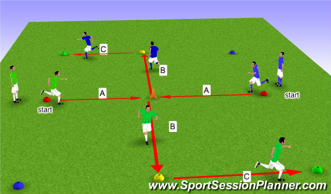Football/Soccer Session Plan Drill (Colour): Warming - up 1