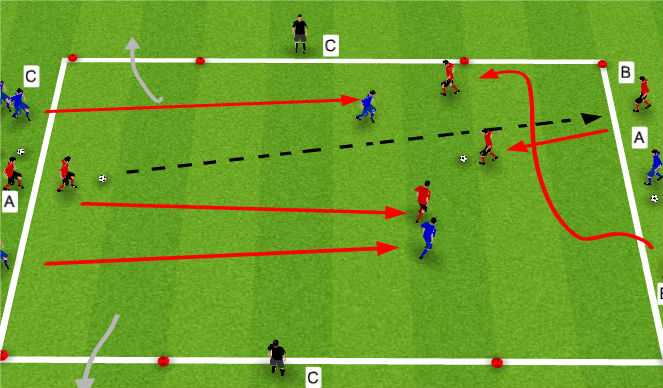 Football/Soccer Session Plan Drill (Colour): 3 v 2 with restrictions