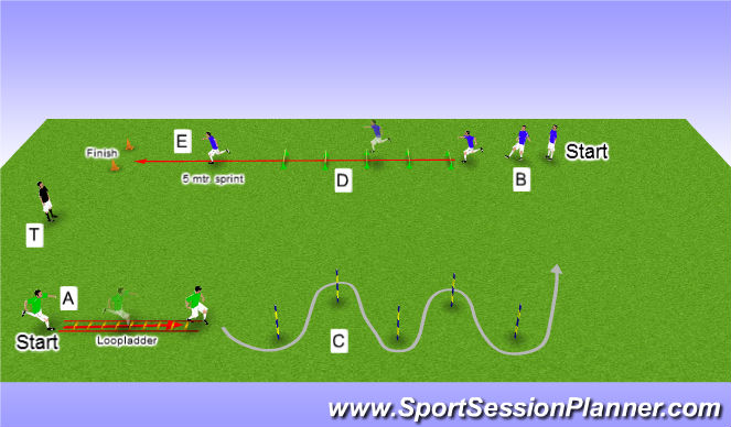 Football/Soccer Session Plan Drill (Colour): Basisvorm