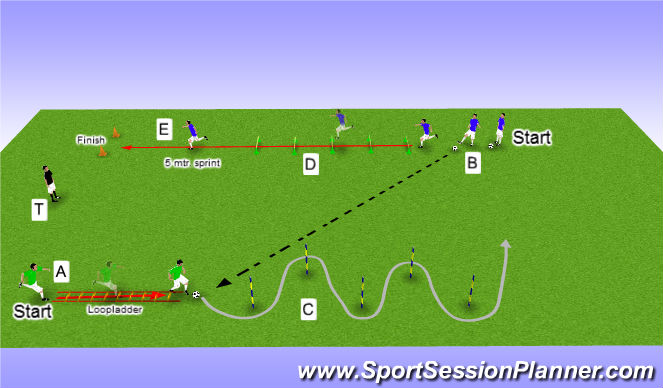 Football/Soccer Session Plan Drill (Colour): Variatie met bal