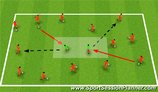Football/Soccer Session Plan Drill (Colour): Technical Ball Work w/Keeper