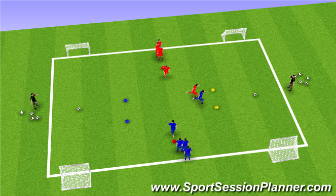 Football/Soccer Session Plan Drill (Colour): Warm up Race with 1v1