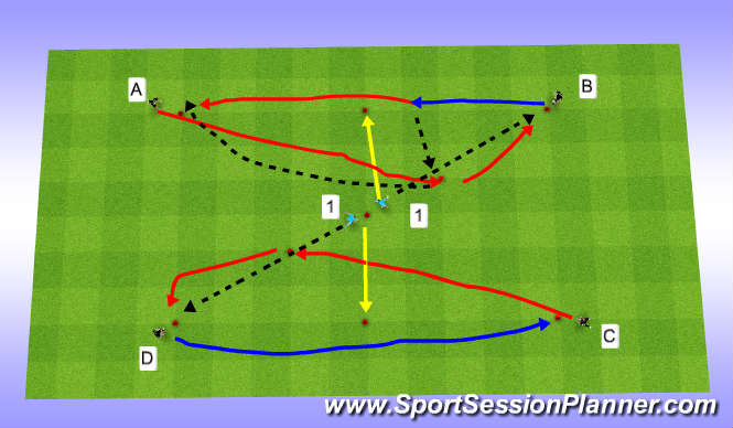 Football/Soccer Session Plan Drill (Colour): TIKI TAKA