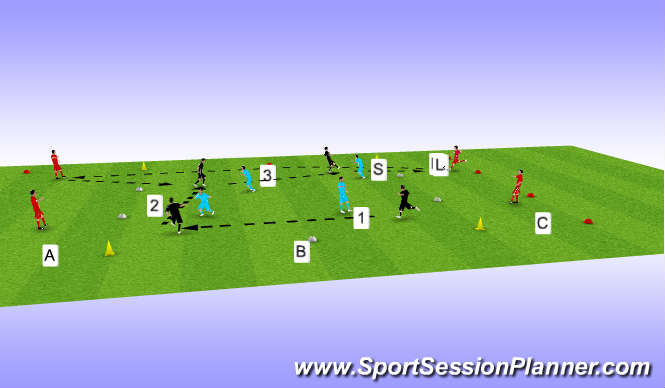 Football/Soccer Session Plan Drill (Colour): Midfield Switch