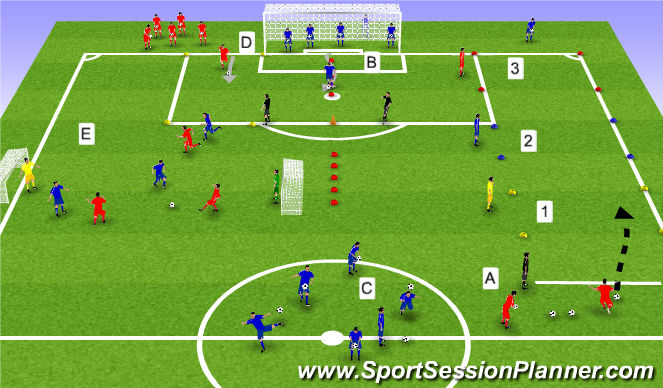 Football/Soccer Session Plan Drill (Colour): Mælingar.