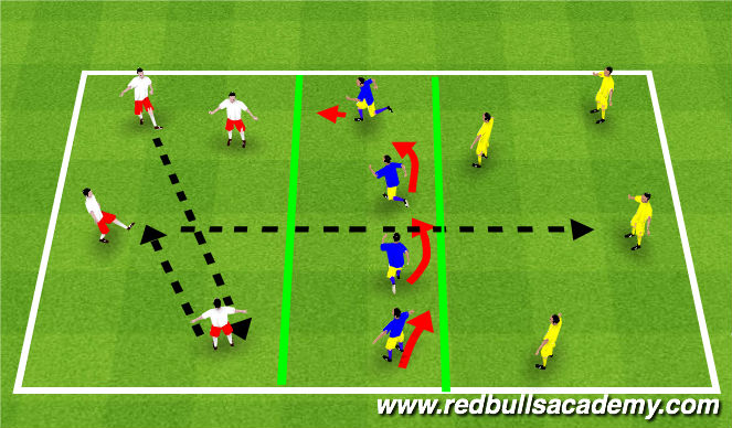 Football/Soccer Session Plan Drill (Colour): Pressure, cover, balance( width)