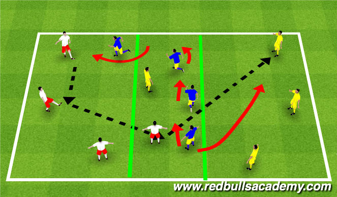 Football/Soccer Session Plan Drill (Colour): Pressure, cover, balance (depth)