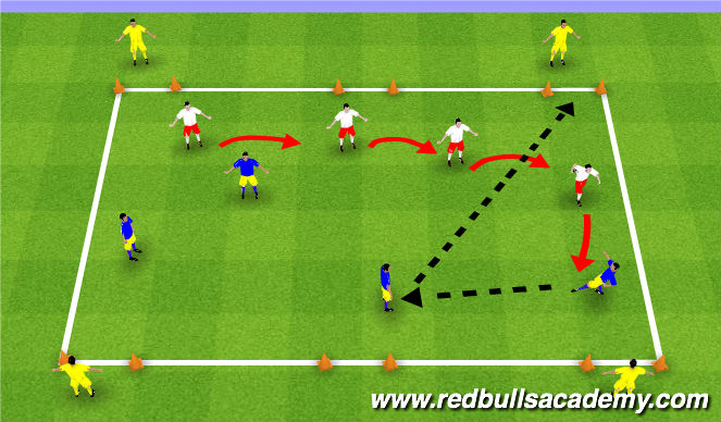 Football/Soccer Session Plan Drill (Colour): Cond Game (1)