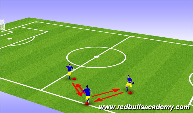 Football/Soccer Session Plan Drill (Colour): Main Theme 1, Unapposed - Triangle Deceleration