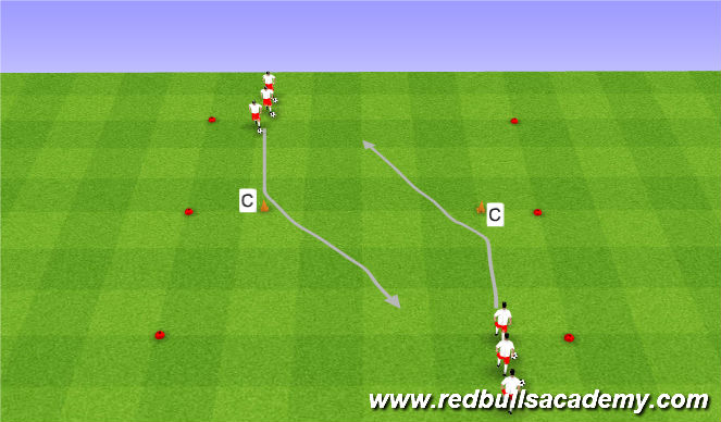 Football/Soccer Session Plan Drill (Colour): Main Theme - Change of Direction - Unopposed