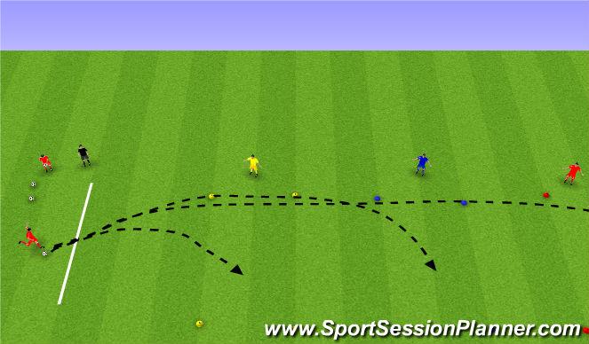 Football/Soccer Session Plan Drill (Colour): Sendingapróf.