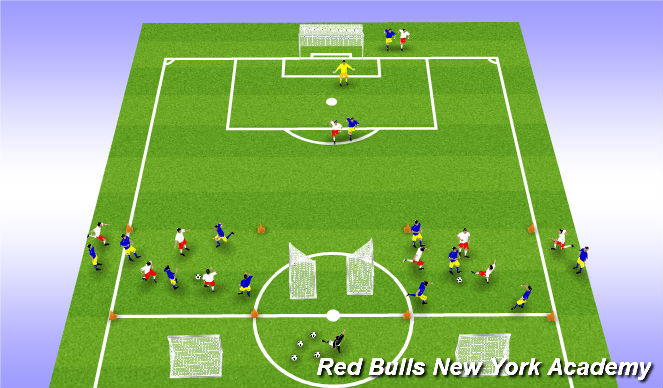 Football/Soccer Session Plan Drill (Colour): Possession / Transitional Activity