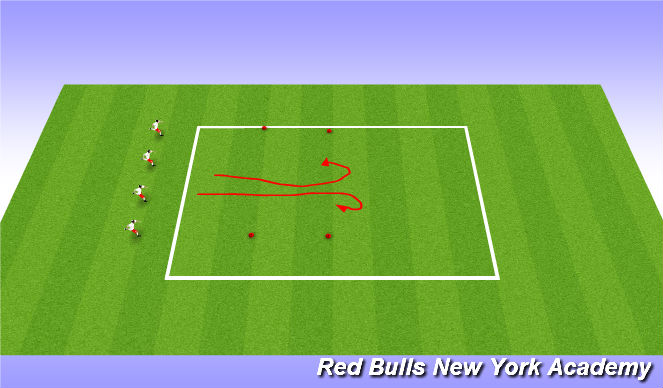 Football/Soccer Session Plan Drill (Colour): Cool down/Debrief