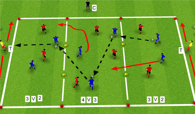 Football/Soccer Session Plan Drill (Colour): 7 v 7 with restrictions