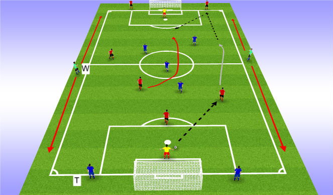 Football/Soccer Session Plan Drill (Colour): 7 v 7 with GK's and restrictions