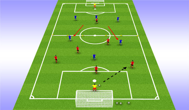 Football/Soccer Session Plan Drill (Colour): 6 v 6 or 7 v 7 with restrictions