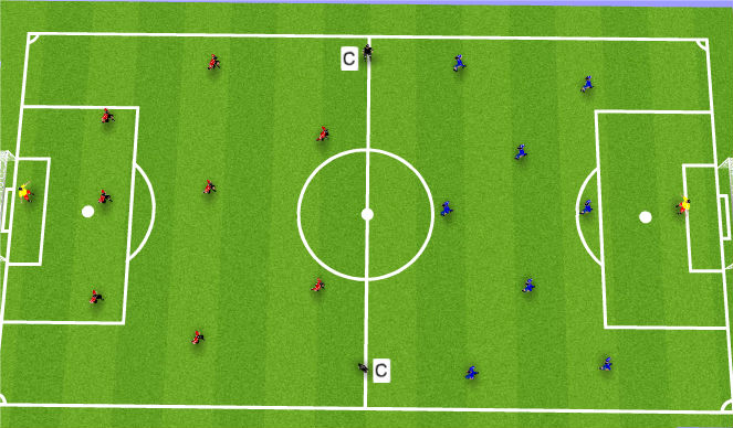 Football/Soccer Session Plan Drill (Colour): Final game with no restrictions