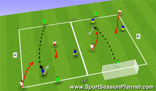 Football/Soccer Session Plan Drill (Colour): 2v2's