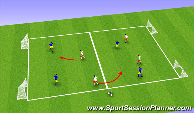 Football/Soccer Session Plan Drill (Colour): 4v4 with zones